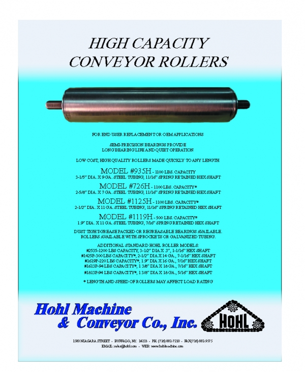 High Capacity Conveyor Rollers3